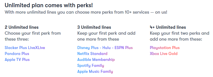List of US Mobile Perks