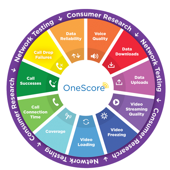GWS OneScore Visual