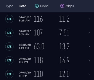 Test results on LTE connection showing speeds above 50Mbps and sometimes above 100Mbps