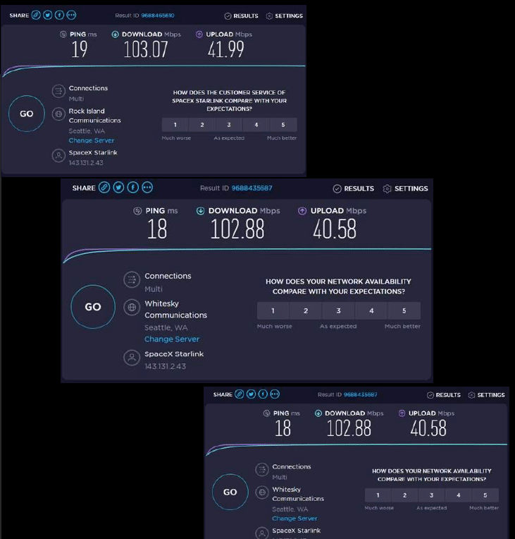 Graphical portion of slide showing speed test results