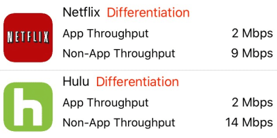 Test results showing video throttling for Netflix and Hulu