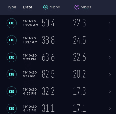 Unlimited Extra speed test results consistently showing download speeds over 30Mbps